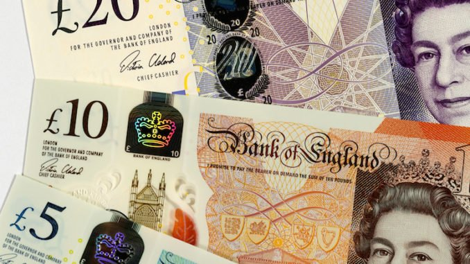 UK Visa Application Fees